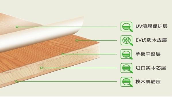 松博宇实木板的优点有哪些?
